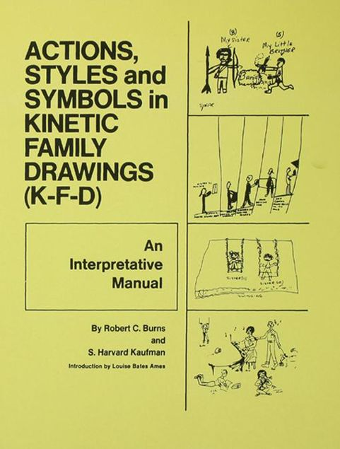 Picture of Action, Styles, and Symbols in Kinetic Family Drawings Kfd
