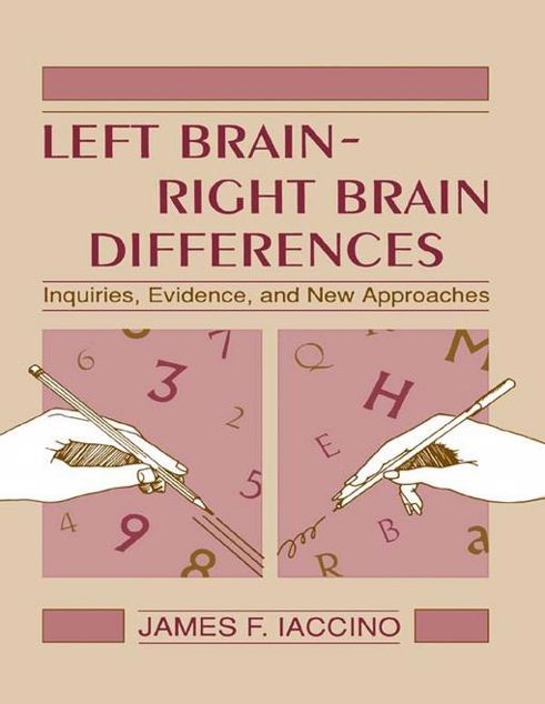 Picture of Left Brain - Right Brain Differences: Inquiries, Evidence, and New Approaches