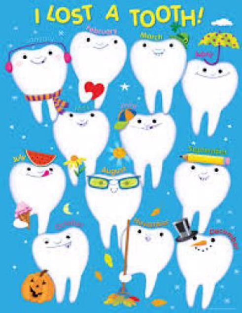 Picture of Chart - I Lost A Tooth