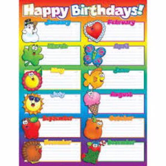 Picture of Chart - Happy Birthdays!