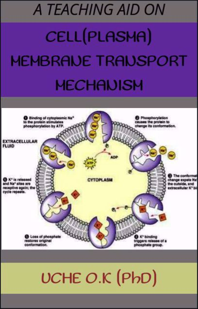 Picture of CELL MEMBRANE TRANSPORT MECHANISM