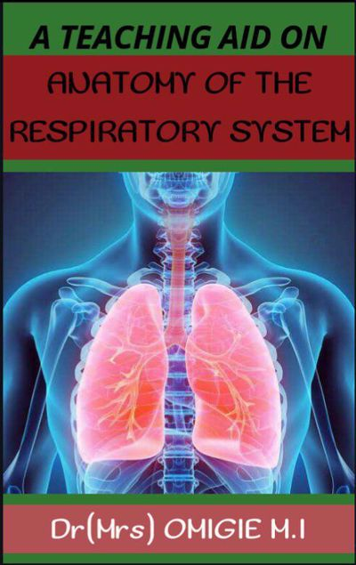 Picture of ANATOMY OF THE RESPIRATORY SYSTEM.